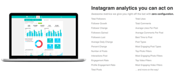 Lifetime Access to Social Insight