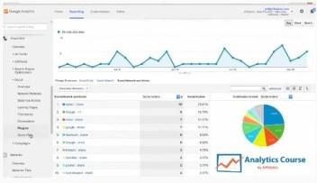 Get Google Analytics Certified!