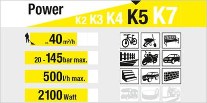 Limpiadora de alta presión clase de potencia K5