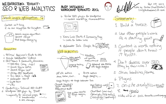 20120929 Wordcamp Toronto - SEO and Analytics - Andy McIlwain