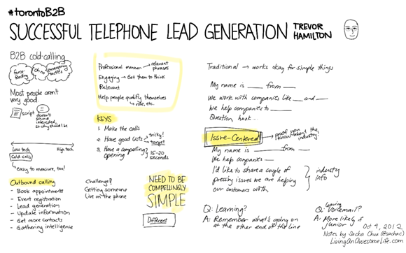 torontoB2B 20121004 Successful telephone lead generation - Trevor Hamilton