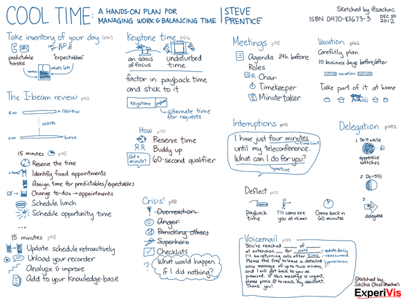 20121230 Cool Time - A Hands-on Plan for Managing Work and Balancing Time - Steve Prentice