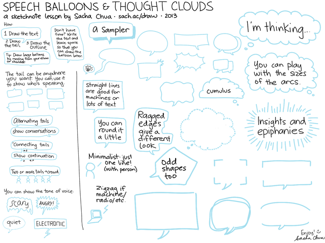20130805 Speech balloons and thought clouds