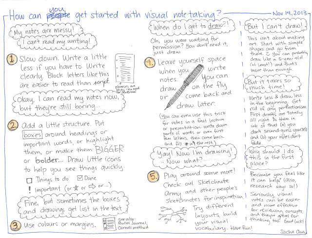 2013-11-14 How can you get started with visual note-taking