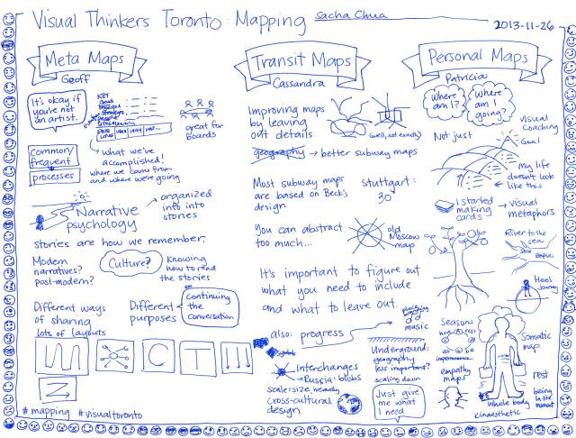 2013-11-26 Sketchnote - Visual Thinkers Toronto - Mapping