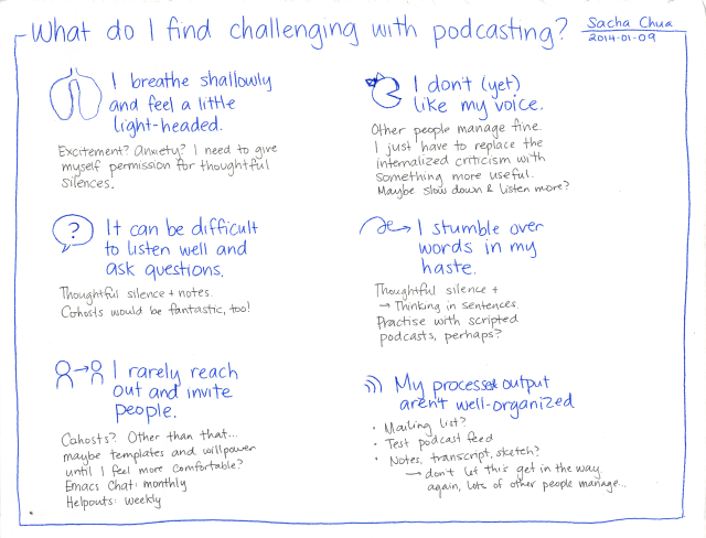 2014-01-09 What do I find challenging with podcasting
