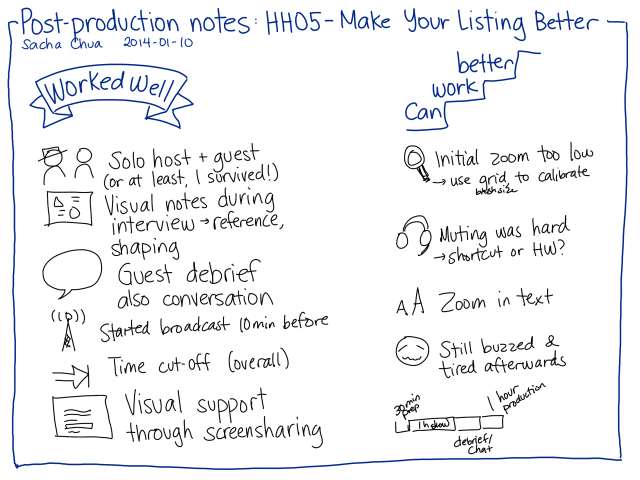 Post-production notes - HHO5 Make Your Listing Better