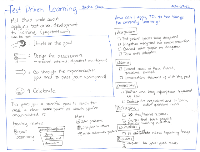 2014-02-12 Test-driven learning