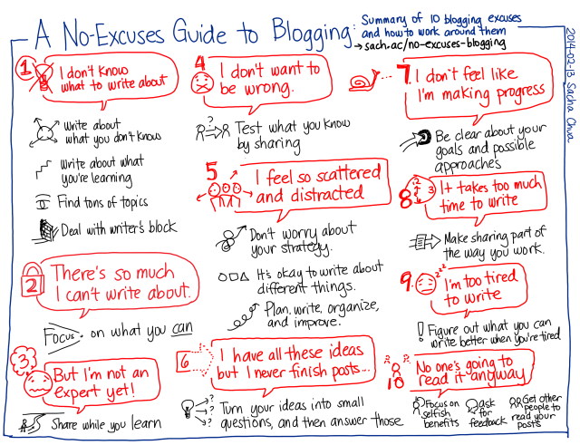 2014-02-13 A No-Excuses Guide to Blogging - Summary of 10 blogging excuses and how to work around them