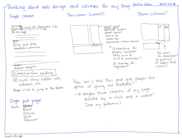 2014-02-16 Thinking about web design and columns for my blog - #web-design