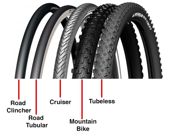 patchnride Bicycle Flat Tire Repair   Indiegogo3