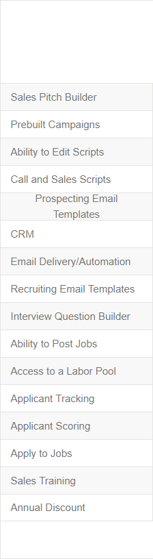 Sales Scripts,Email Templates & Cold Call Scripting Software