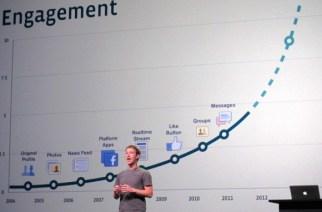 Facebook pulvérise encore ses records de profits