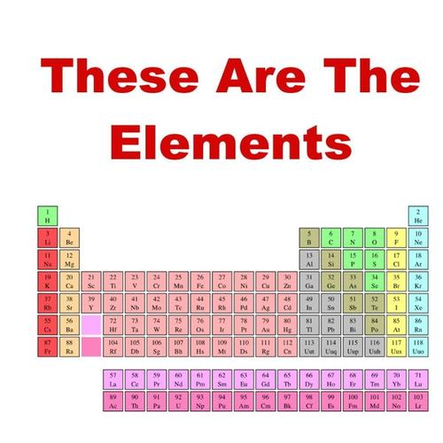New periodic table elements song download urtaz Images