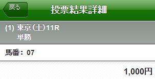 富士S 2016 単勝・複勝 無料予想