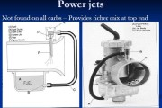 Power Jet Karburator
