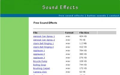 Pachd 50+ Best Sites To Download Free Sound Effects