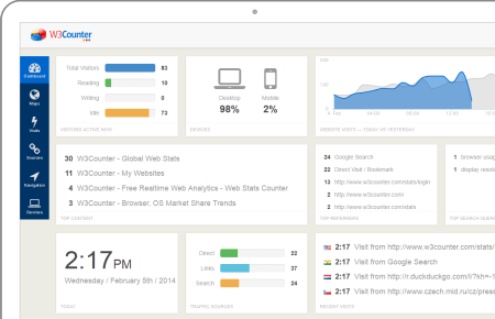 w3counter web analytics tools