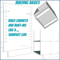 Tips, techniques and standard practices on building cabinets and built-ins from Sawdust Girl.