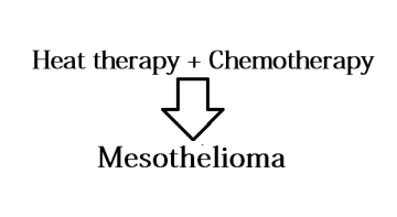 Mesothelioma treatment with heat and chemotherapy