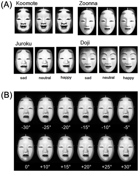 The 12 Noh mask images having overlaid shadows with different facial expressions (Credit: Nobuyuki Kawai et al./PLoS ONE)