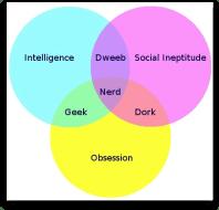 Nerd Dork Geek Venn