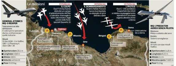 italia-guerra-libia-accordo-usa-1