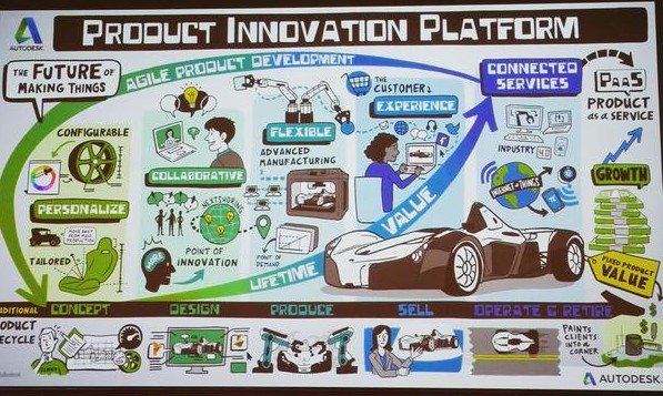 Accelerate 2015 tackles PLM, one bite at a time
