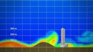 screenshot_wave_graph
