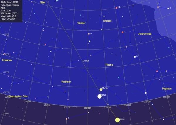 Venus und Merkur am 11. März, ca. 1/2h nach Sonnenuntergang.