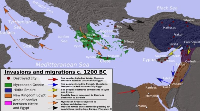 Late Bronze Age collapse migrations and invasions