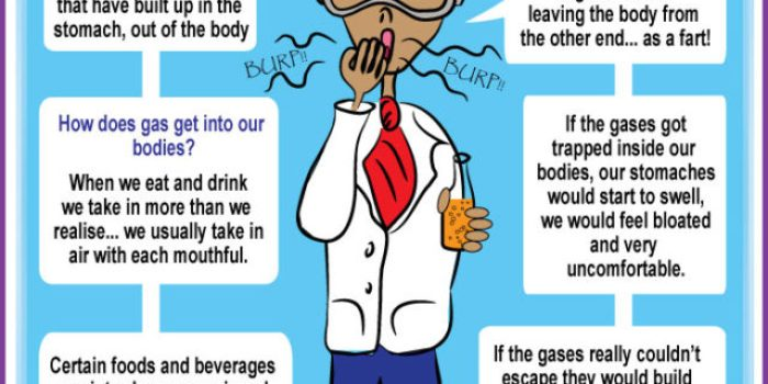 A Simple Slice of Science – Why do we burp?