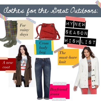 Featured Guest Post: Clothes for the Great Outdoors: My new season wish list