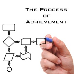 Process of Achievement
