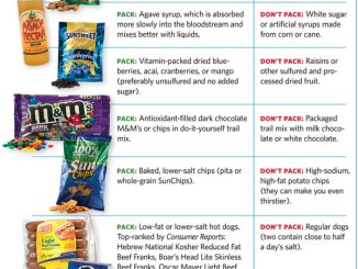 Boy Scout Image -- Snacks Good Ones