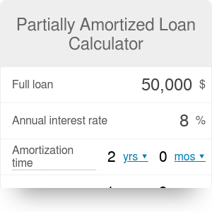 Partially Amortized Loan Calculator (Balloon Payment) - Omni