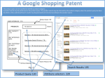 "Mapping to diagram in Google Shopping Patent entitled ""Category and Attribute Specifications for Product Search Queries"""""