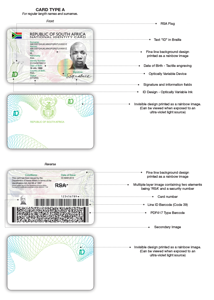 SMART-ID CARD TYPE A