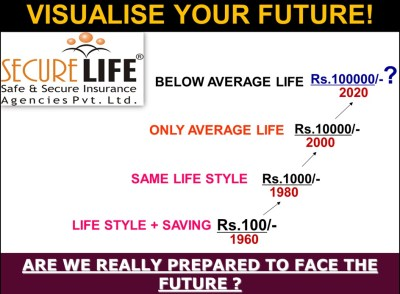 Secure Life | INDIA's No.1 Network Company