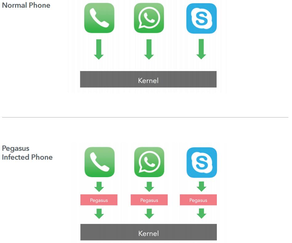 Trident NGO iphone exploit 2