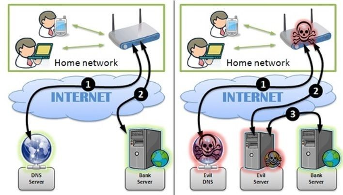 home-router-2