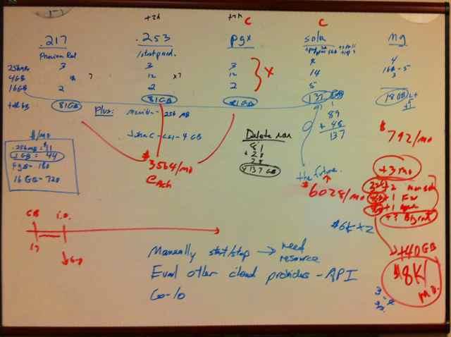 iPad diagramming (2/6)