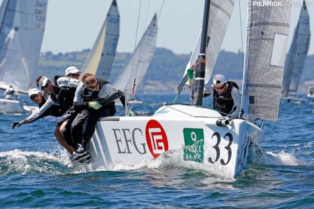Melges Worlds