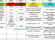 RISCOS E CORES CORRESPONDENTES4