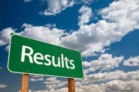 Punjab University MA political science Part 1, 2 Result 2015