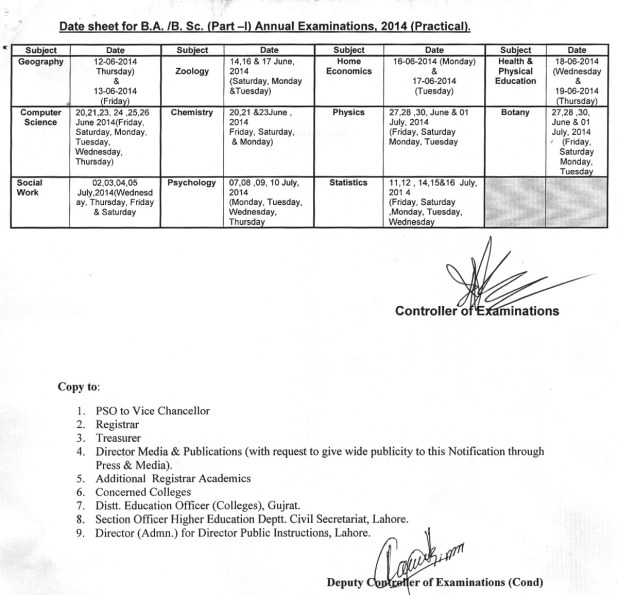 University of Gujrat UOG BA / BSc Date Sheet 2014 Part 1, 2