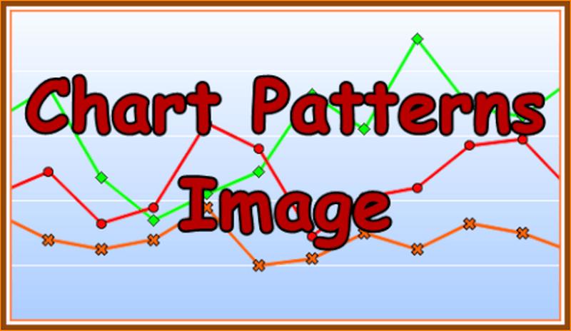 Gambar Pola Grafik (Chart Patterns) Terpenting