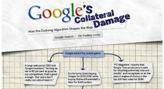 google collateral damage