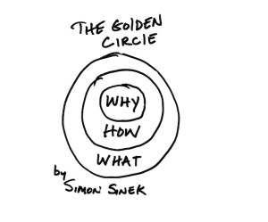 Golden Circle Simon Snek