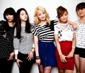 JYP and The Wonder Girls: Persistence is the Name of the Game